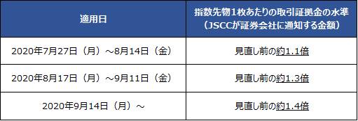 JSCCスケジュール.png