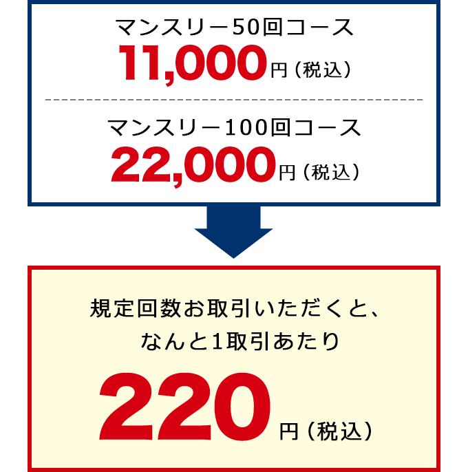 規定回数お取引いただくと、なんと1取引あたり220円(税込)