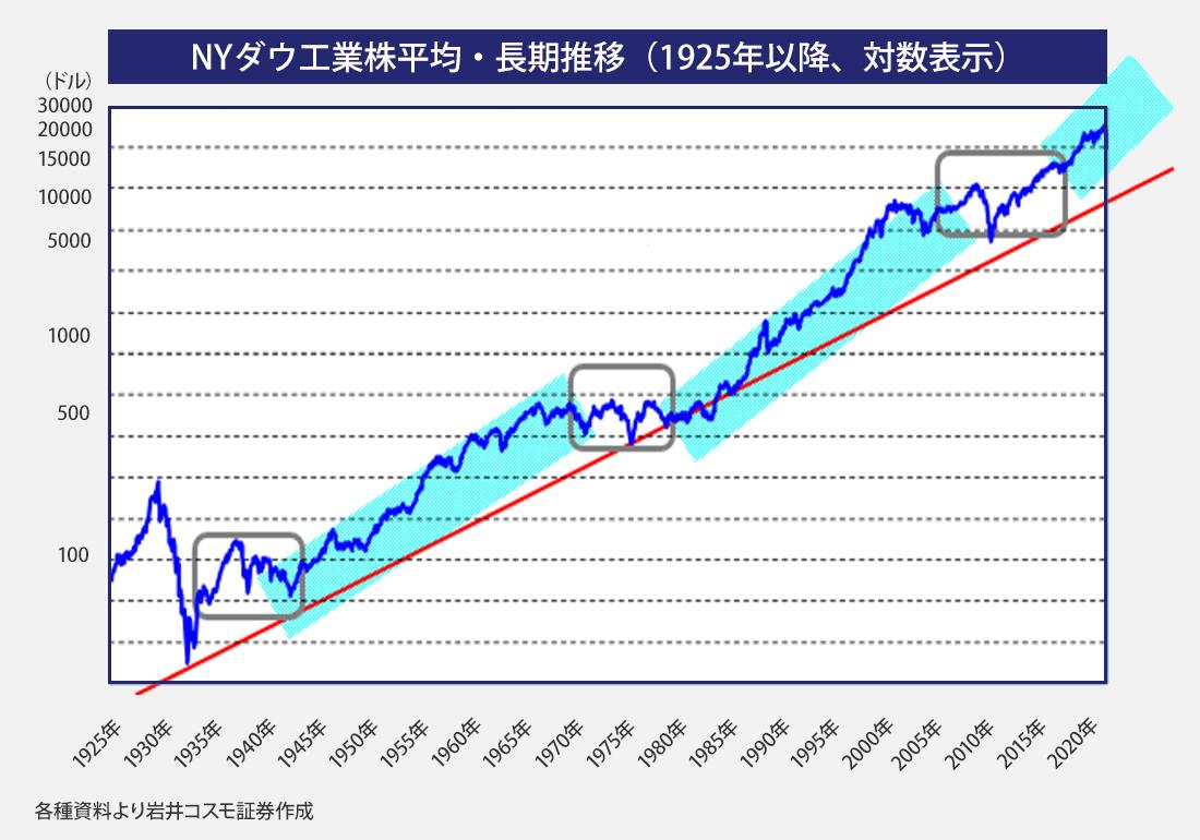 リンク 株価 ブロード