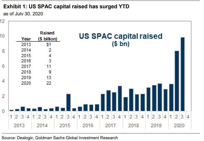 ①米国SPACの資金調達 20200831.jpg