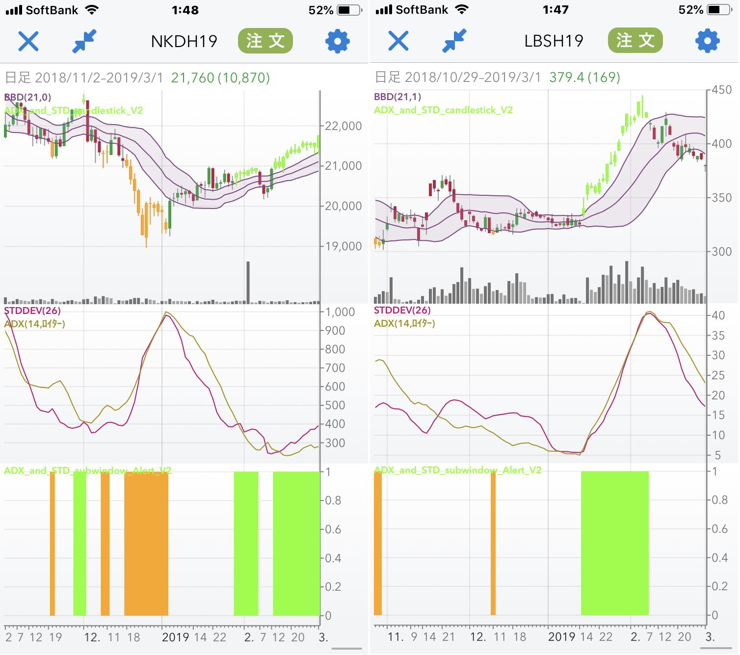 U 株価 link