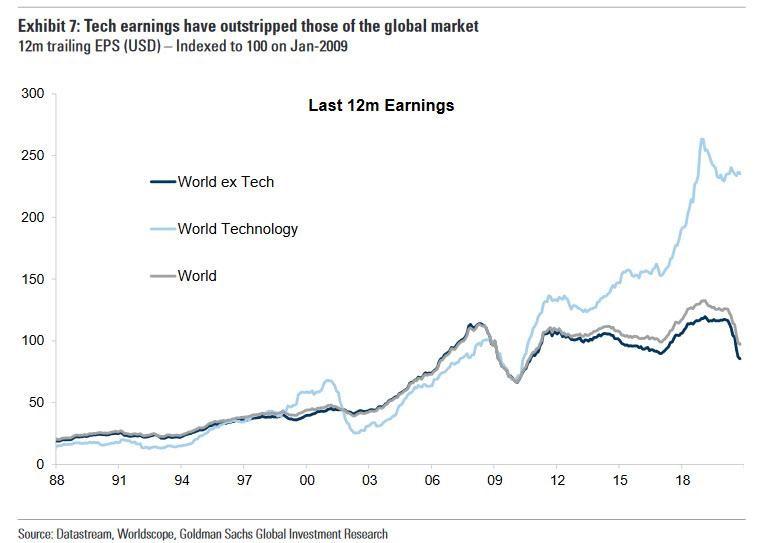②世界の企業の収益率 20201026.jpg