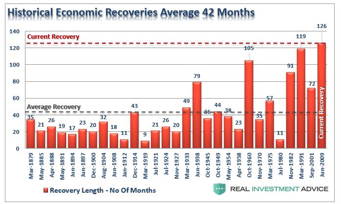 ②現在の経済回復は 20200114.png