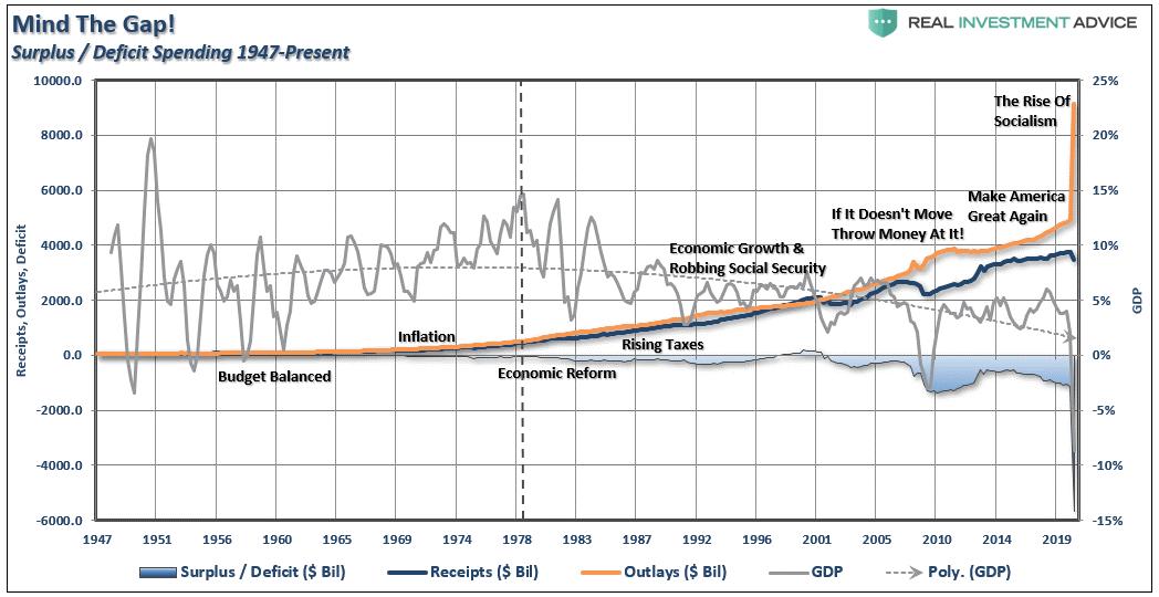 ②赤字の増加 20200923.png
