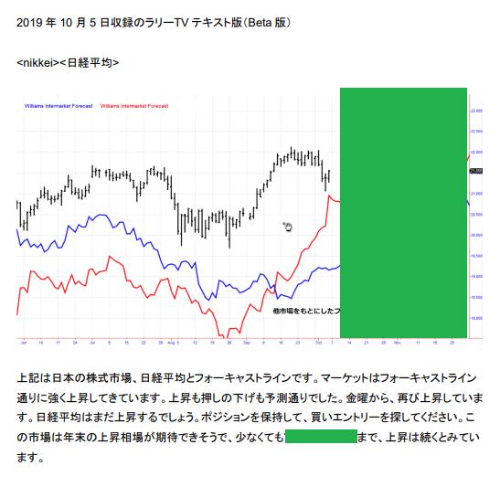 ③LW 日経平均先物予測 20191007.png
