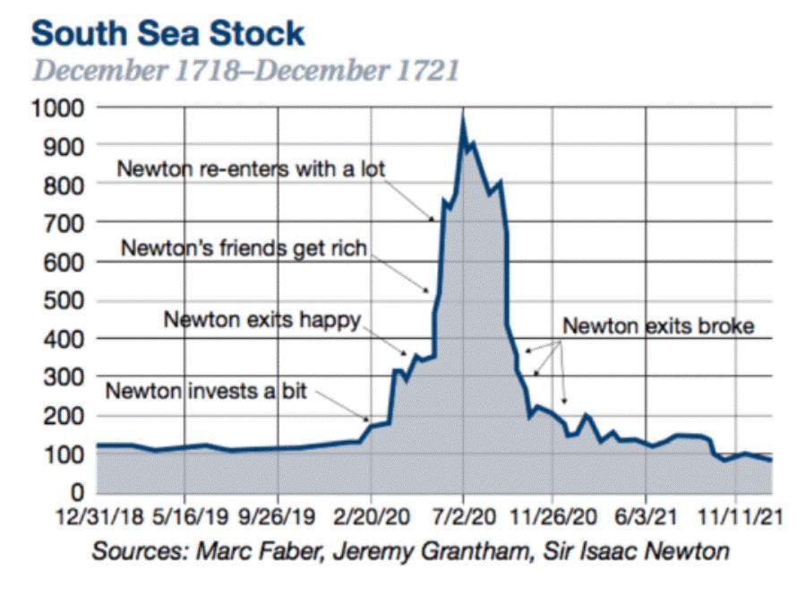 ④南海会社の株価 20200928.png
