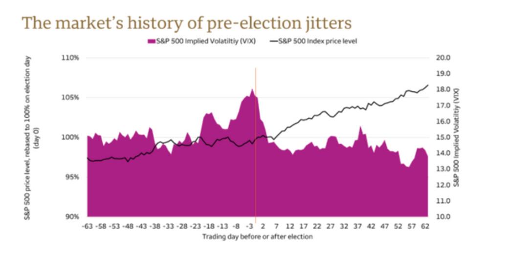 ④大統領選挙前後のVIXの推移 20201026.png