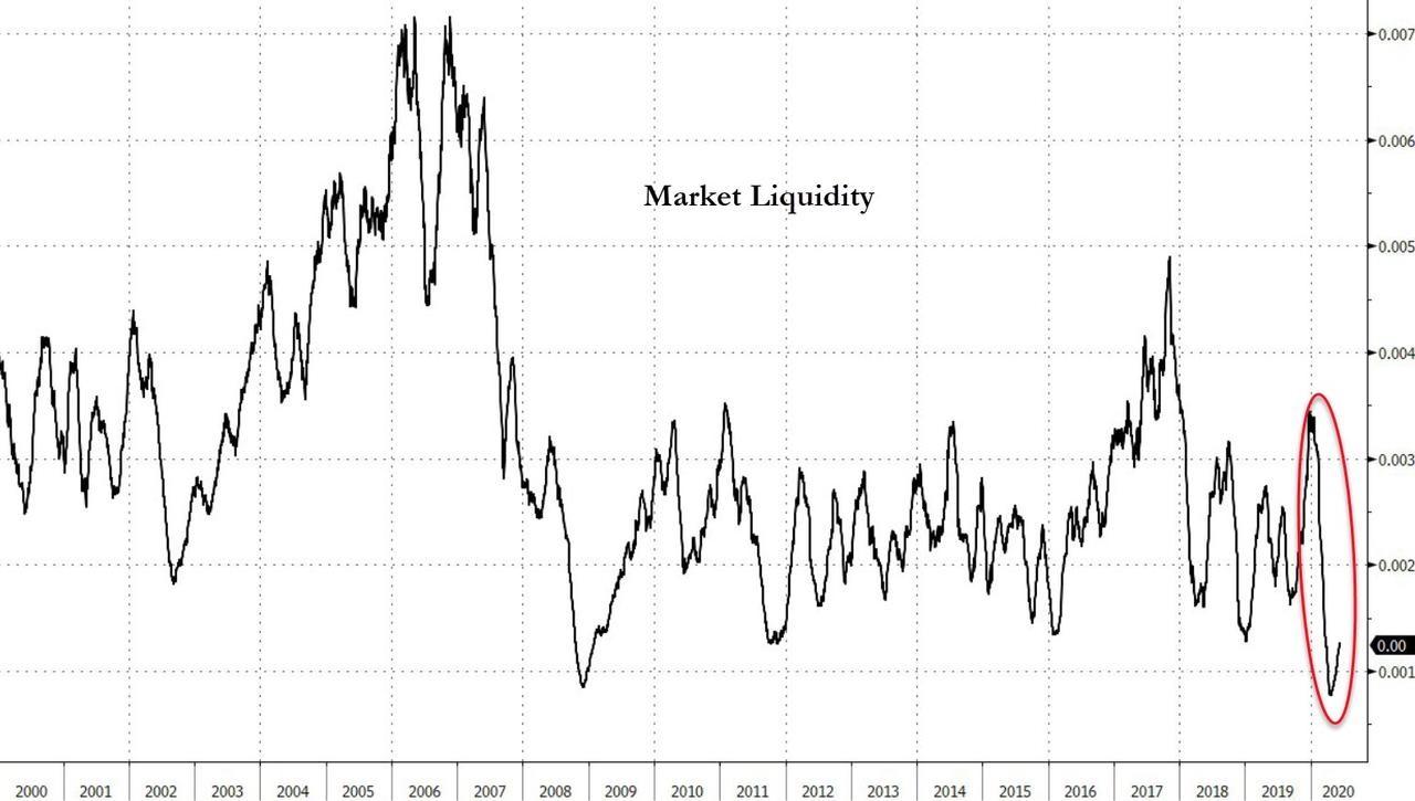 ④市場流動性 20200907.jpg
