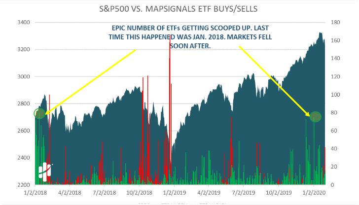 ⑤S&P500指数とETF 20200210.png