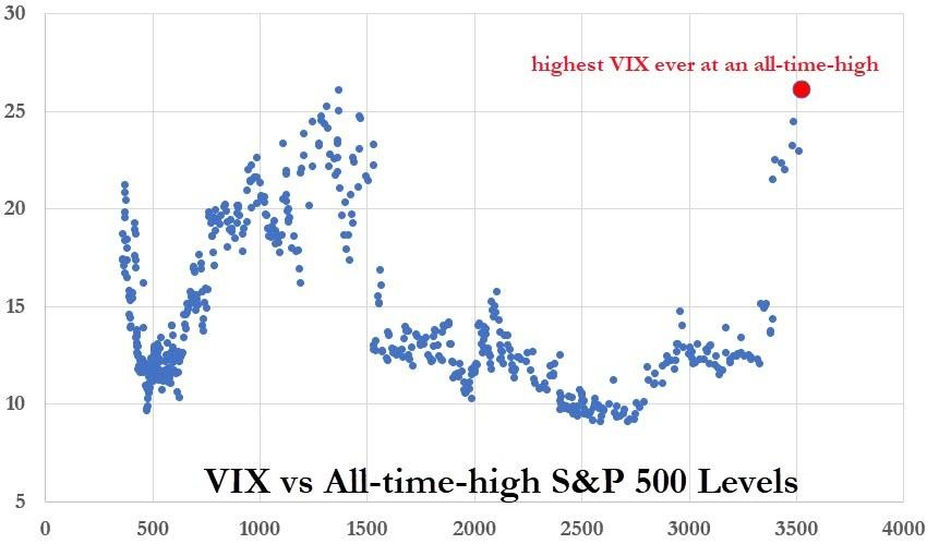 ⑤VIX指数とS&P500 20200907.jpg
