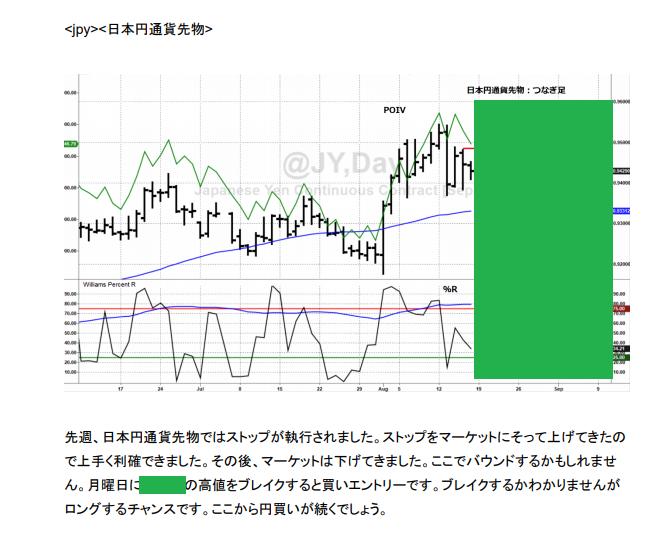 ⑦LW日本円通貨先物予測 20190819.png