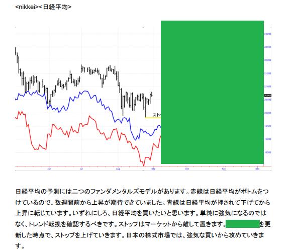 ⑪LW日経平均予測 20190902.png