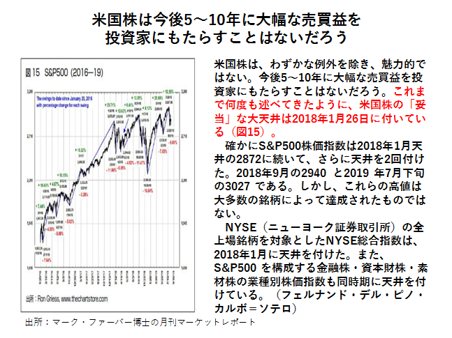 ⑫米国株の天井 20191111.png