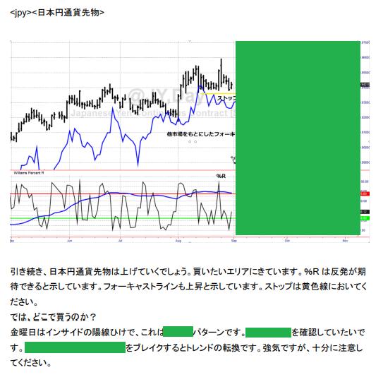 ⑬LW 日本円通貨予測 20190902.png