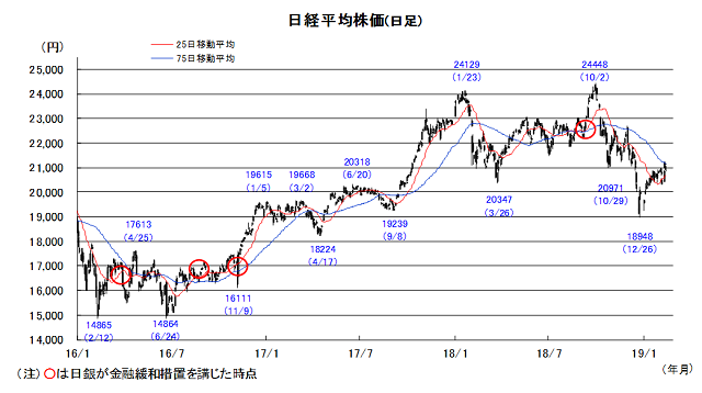 キー サイト テクノロジー の 株価