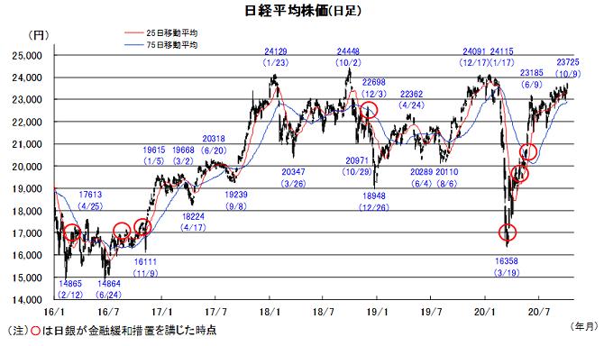 スケーラー 株価 ゼット